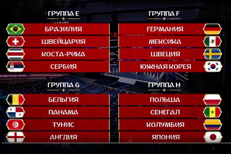 России повезло с жеребьевкой ЧМ-2018: кого бояться в
